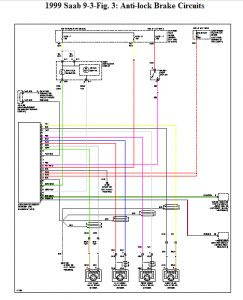 2001 Saab 9 3 Radio Wiring Diagram Wiring Diagram Nice Resource E Nice Resource E Led Illumina It