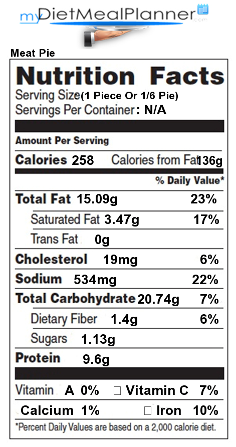 Nutrition facts Label - Sweets, Candy & Desserts 18 ...