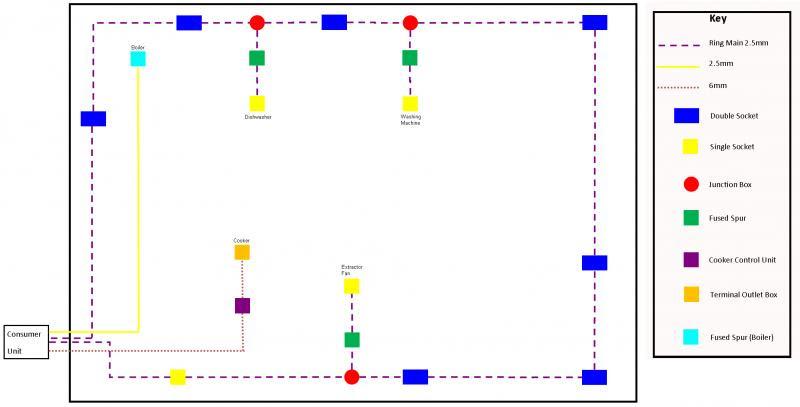 Electrical Wiring Kitchen Uk - Home Wiring DiagramHome Wiring Diagram