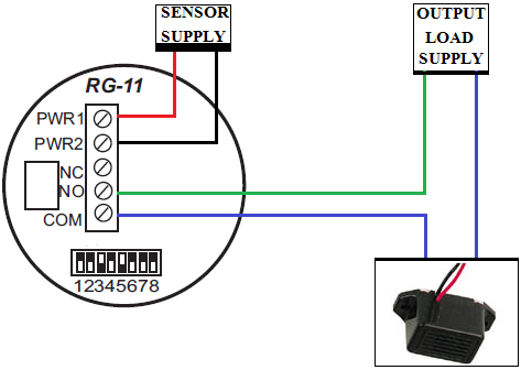 rg-11 connections