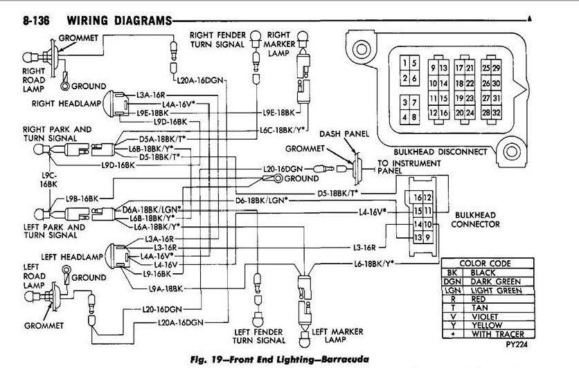 Diagram 1974 Cuda Wiring Diagram Full Version Hd Quality Wiring Diagram Mediagramdoo Berton Photographe Fr