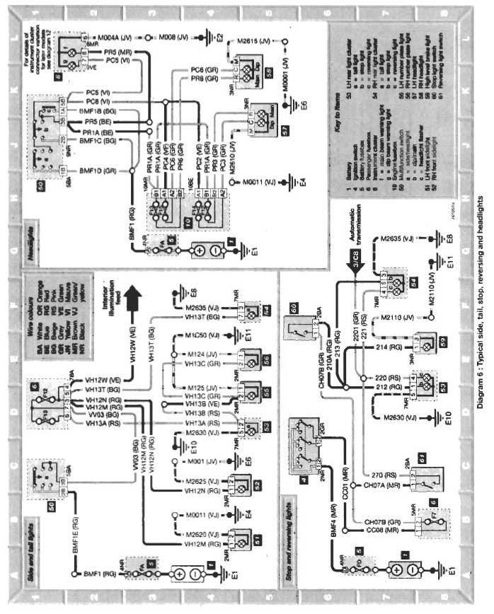 citroen c3 wiring diagram - Wiring Diagram