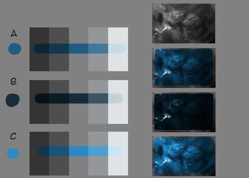Photoshop tip using overlay mode brightness
