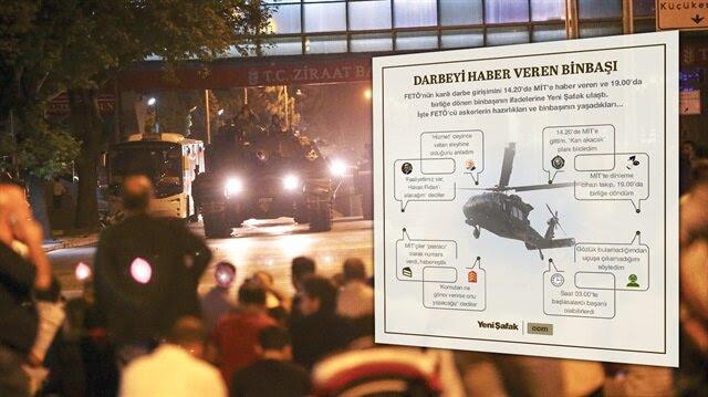 """Résultat de recherche d'images pour """"a Binbaşı Deniz Aldemi"""""""