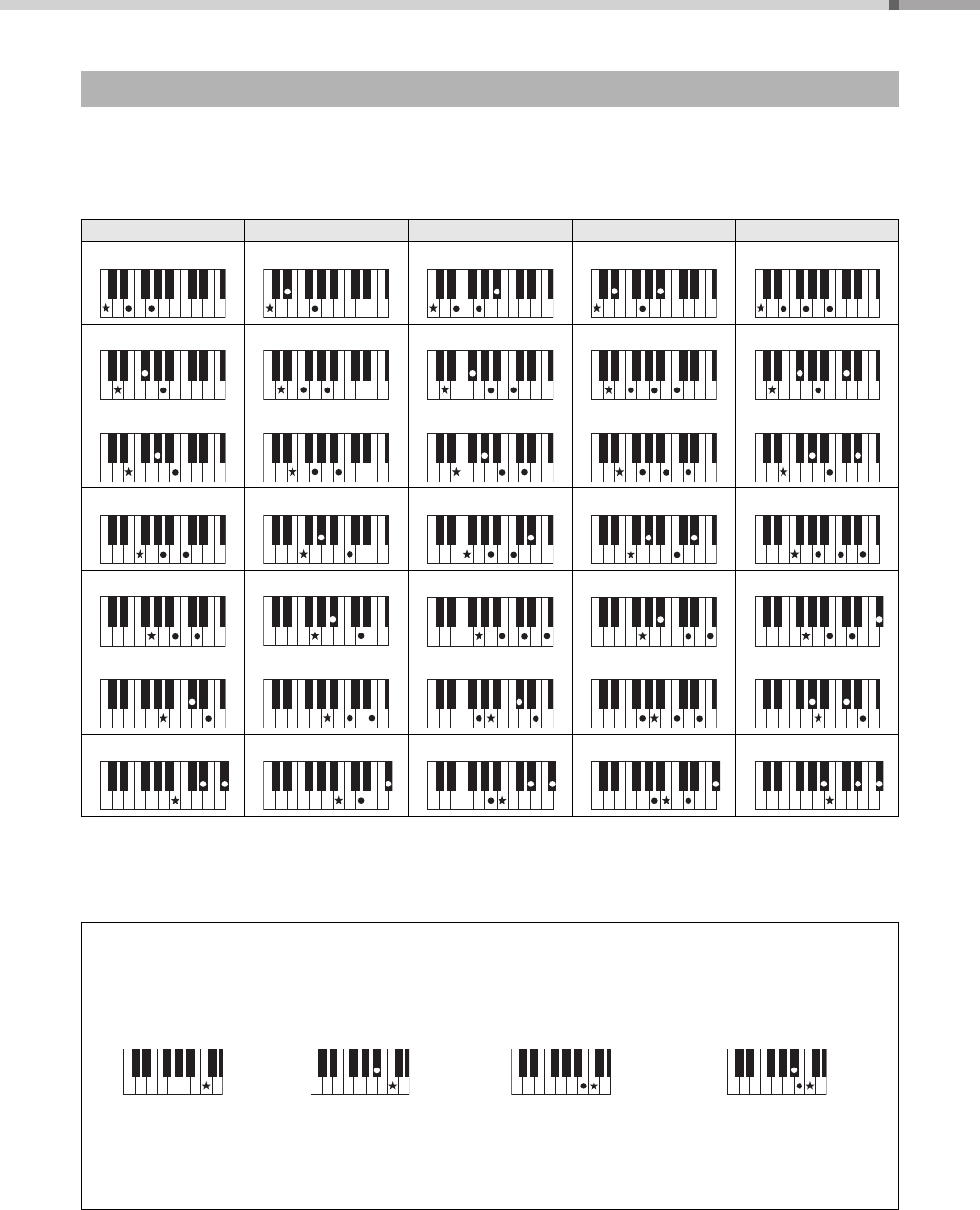 Page 20 Of Pc Richard Yamaha Electronic Keyboard Ypt 230