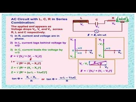 NEET JEE Physics Alternating  Current Kalvi TV