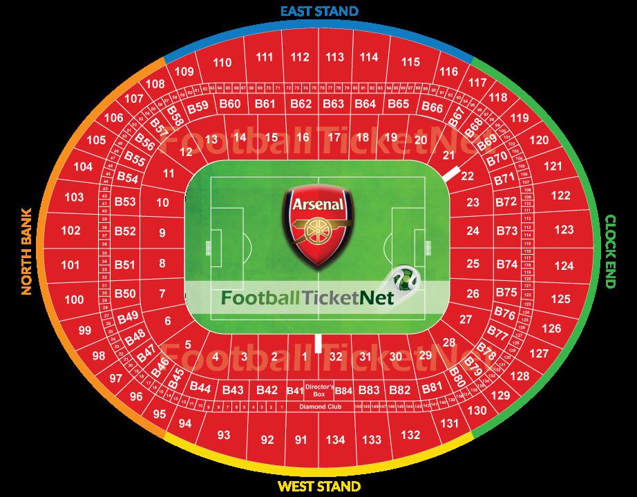 Arsenal vs Manchester United 01/01/2020 | Football Ticket Net