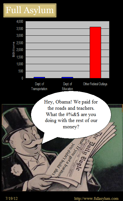 What the #%&$ are you doing with the rest of our money?