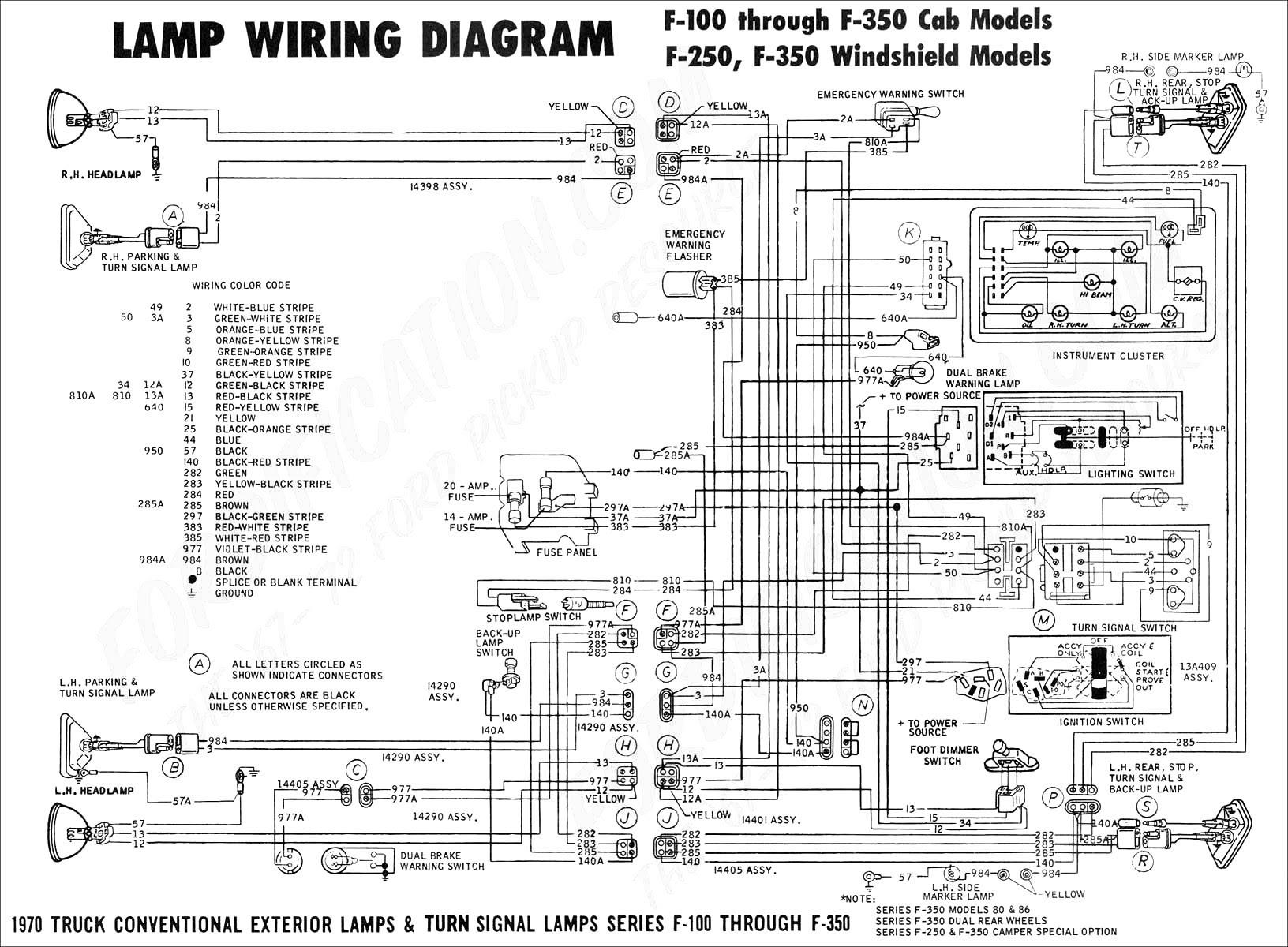 145 1999 Escalade Fuel Pump Wiring Diagram Wiring Library