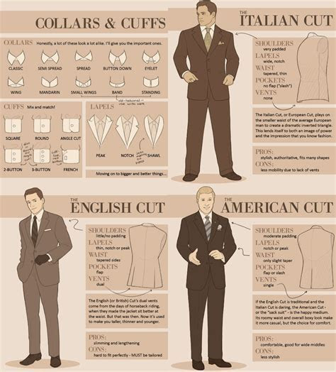 Men?S Suit Collar Styles   My Dress Tip