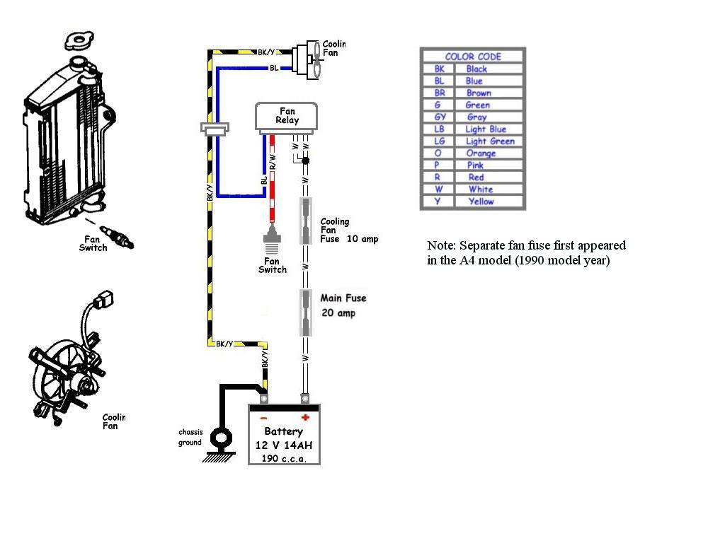 kawasaki ninja wiring harness routing 2006 kawasaki klr 650 fuel and vacuum line routing all motorcycle  2006 kawasaki klr 650 fuel and vacuum
