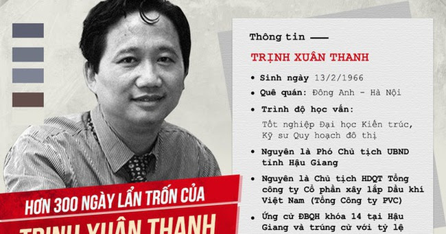 Image result for Trịnh Xuân Thanh