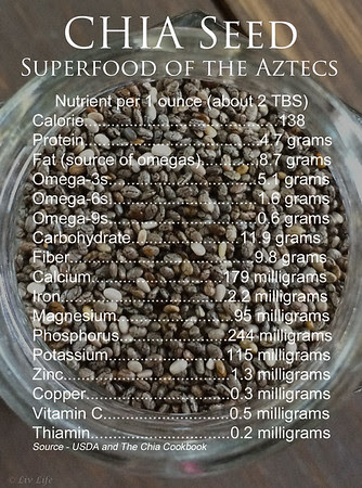 Chia Seed Nutritional Values