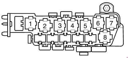 1996 2005 Volkswagen Passat B5 Fuse Box Diagram Fuse Diagram