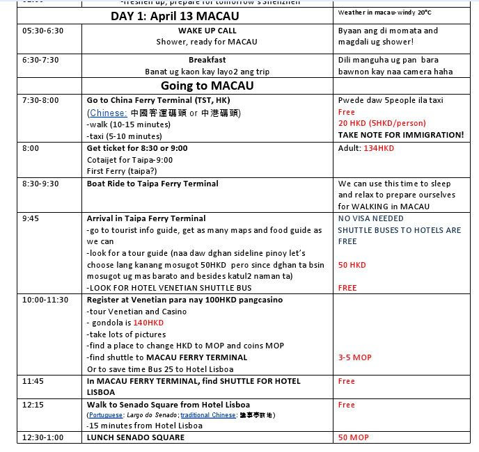 Personal Travel Itinerary Template Google Search The