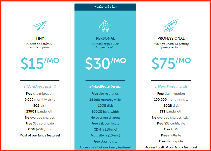 Flywheel Hosting Cost