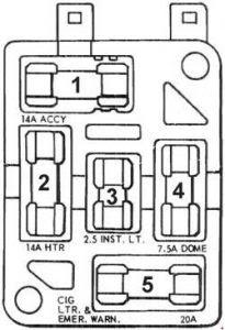 1969 Mustang Fuse Diagram Wiring Diagram Academic Academic Lastanzadeltempo It