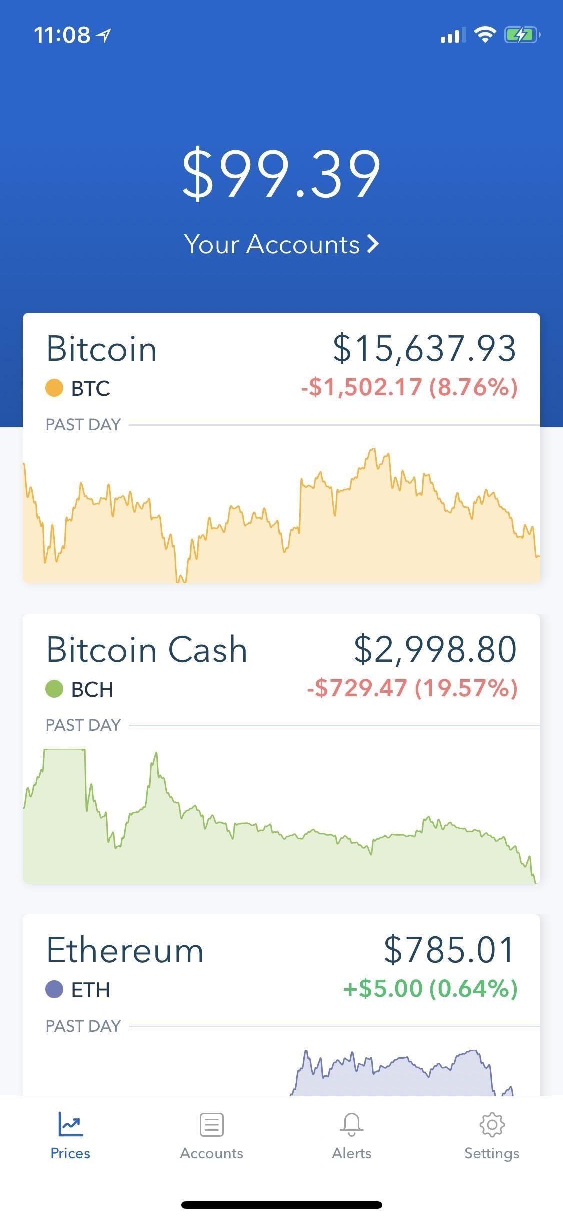 bitcoin cash vs bitcoin wallet