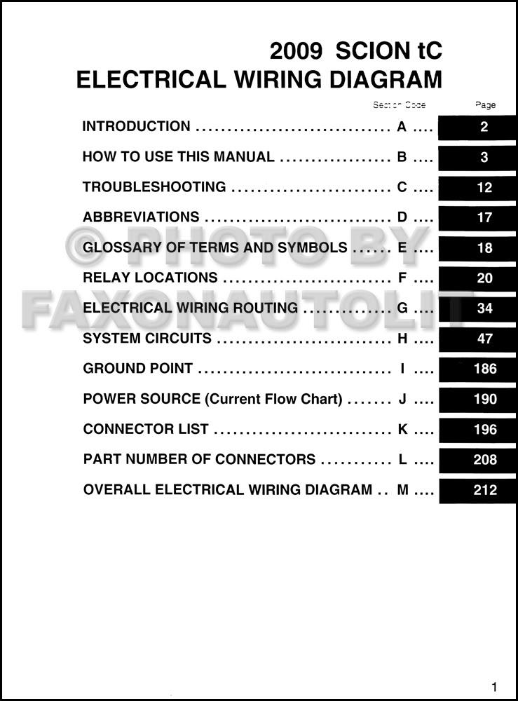 tc 2012 scion pt546 wiring diagram 29 scion tc stereo wiring diagram wiring diagram list  29 scion tc stereo wiring diagram