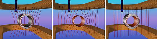 """Os campos magnéticos não conseguem """"ver"""" o que há dentro do cilindro, como mostra ilustração"""