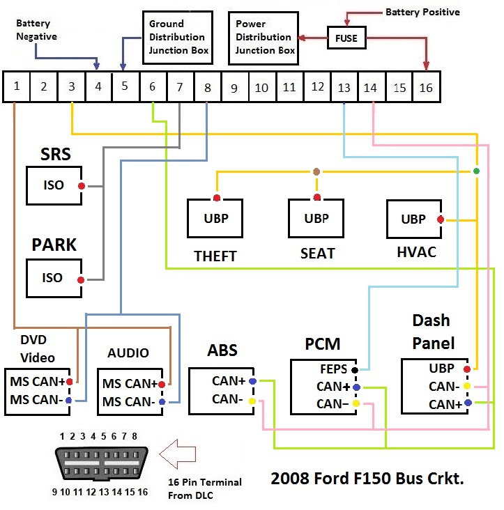 2020 Fixes For No Communication Problems For 2008 Ford F150 Bus Network Protocol Using A Voltmeter