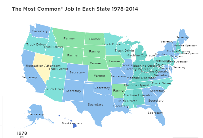 common jobs by state 1978