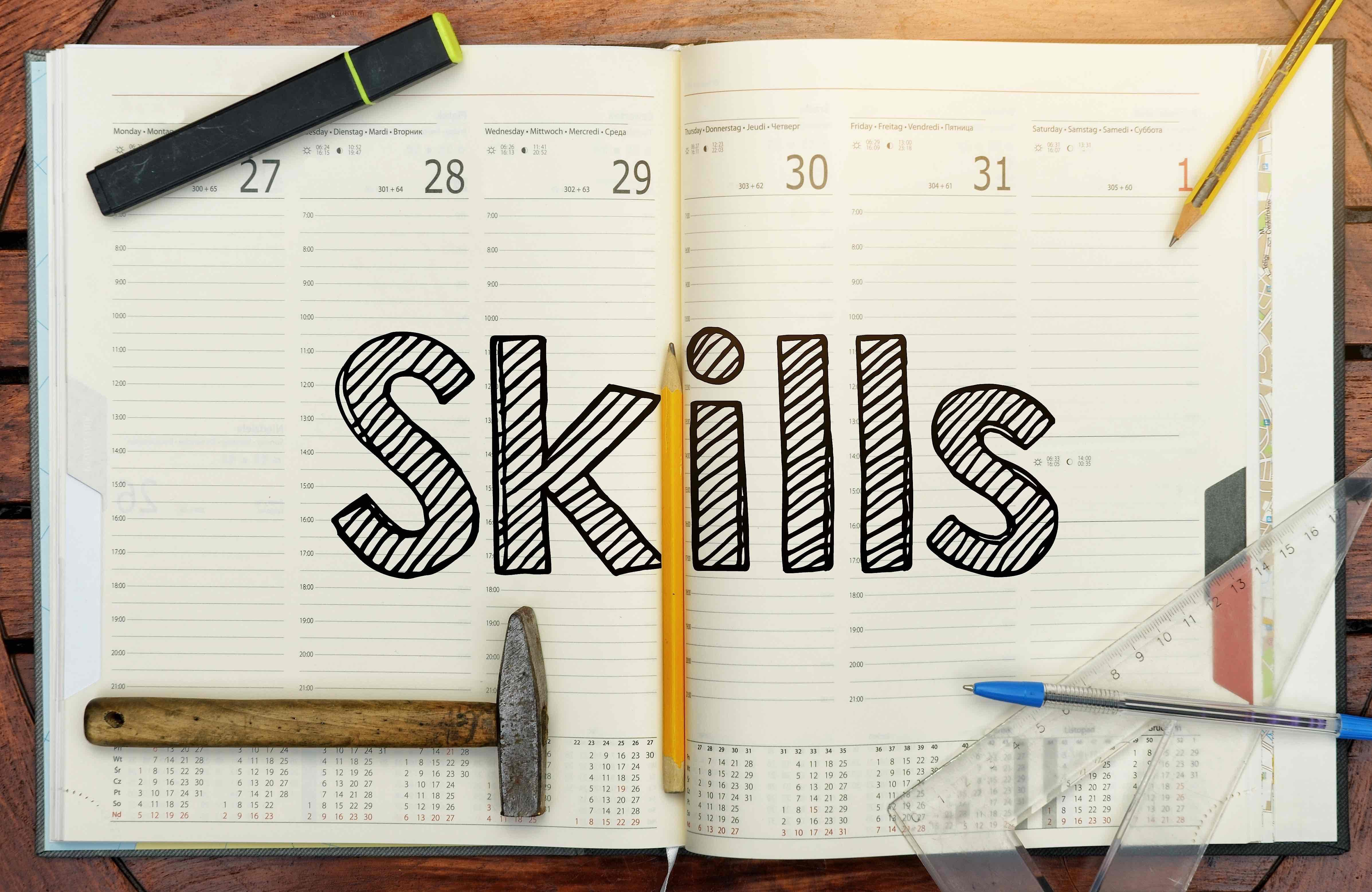 Employee skill set