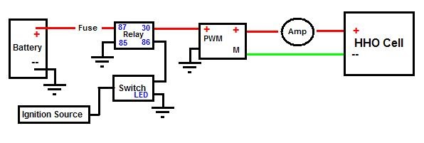 wiring diagram hydrogen generator wiring image secret diagram learn wiring diagram hho generator on wiring diagram hydrogen generator