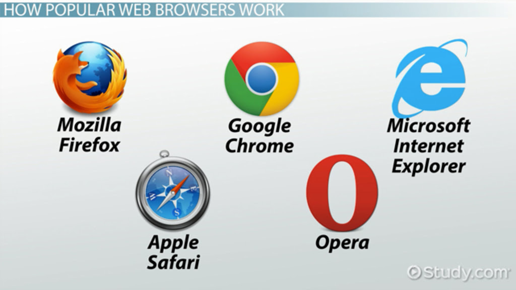 Image result for web browser