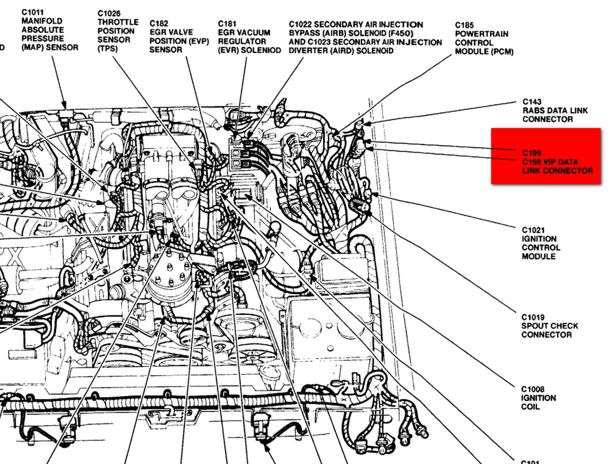 2000 Ford F250 Engine Diagram Wiring Diagram Schema Jagged Energy A Jagged Energy A Atmosphereconcept It