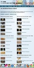 BBC - A History of the World - About - British Museum - 100 Objects