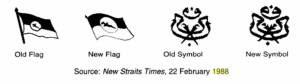 Perbezaan minima antara logo baru dengan logo lama