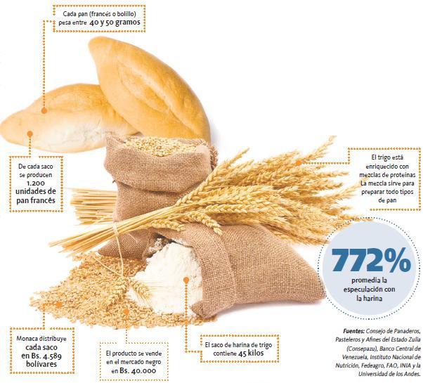 el trigo2