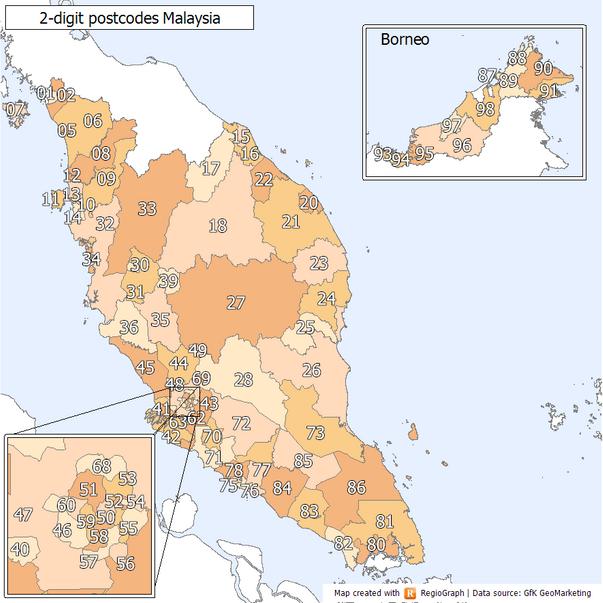 sistem poskod di malaysia