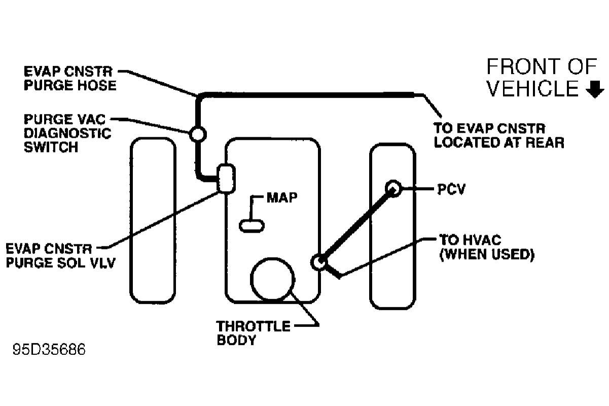 Diagram Chevy Blazer Diagram Full Version Hd Quality Blazer Diagram Diagramatica Argiso It