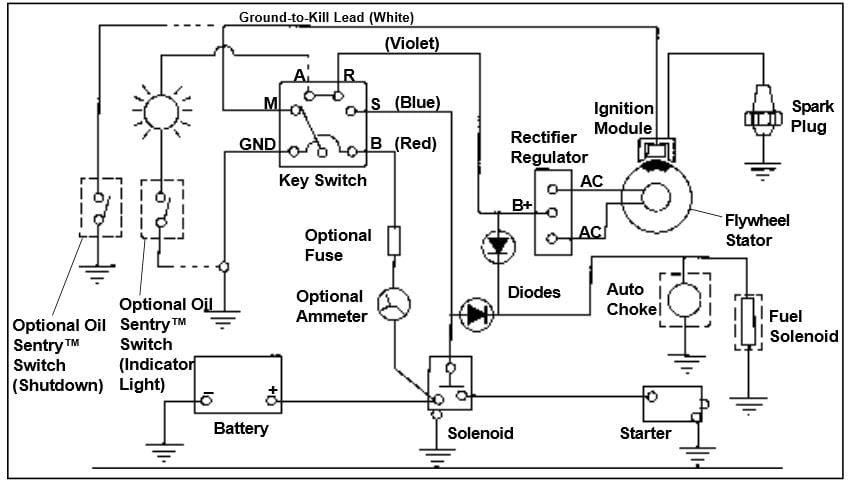 33 Scag Tiger Cub Wiring Diagram - Free Wiring Diagram Source | Turf Tiger Pto Switch Wiring Diagram |  | Free Wiring Diagram Source
