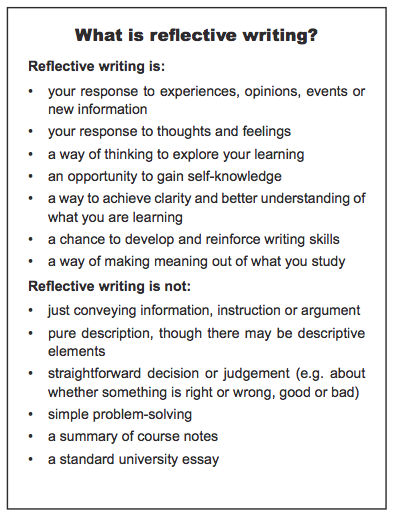 how to write a reflective essay questions and answers