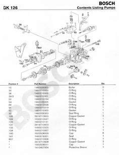 Bosch VE pump | Engine rebuild kits, Diesel, Diesel fuel