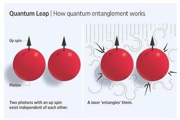 [quantum physics]