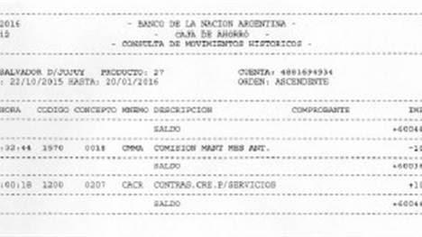 Movimientos de la cooperativa Pibes Villeros de Milagro Sala.