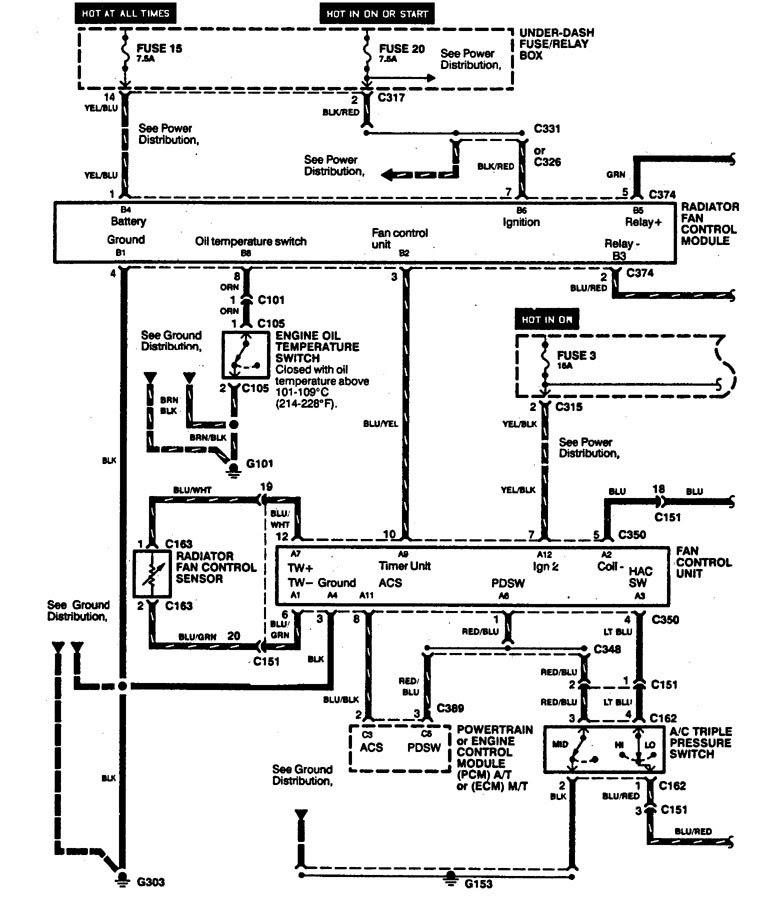 Diagram 1995 Acura Legend Wiring Diagram Full Version Hd Quality Wiring Diagram Wiring4cark Queidue It