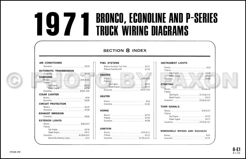 MOBILIA 1988 Ford Bronco 2 Fuse Box Diagram FULL Version ...