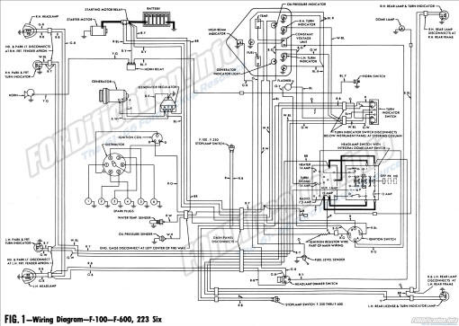 Diagram Wiring Diagram For 1961 Ford F100 Full Version Hd Quality Ford F100 Conceptwiring Pizzagege Fr
