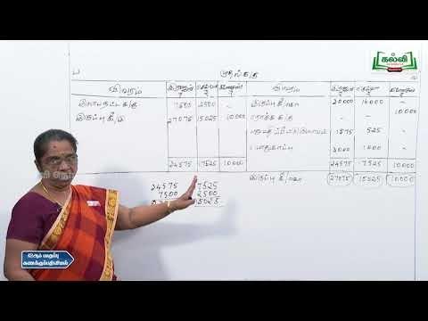 12th Accountancy கூட்டாளி சேர்ப்பு பழைய நற்பெயர் Kalvi TV