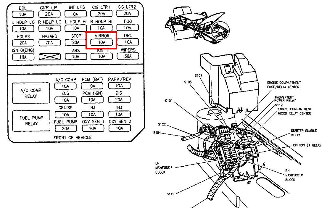 1a7e6 1994 Cadillac Deville Wire Diagram Wiring Resources