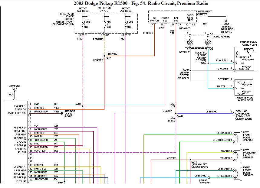 Diagram 1992 Dodge Pick Up Radio Wiring Diagram Full Version Hd Quality Wiring Diagram Anklediagrams Corrierte It