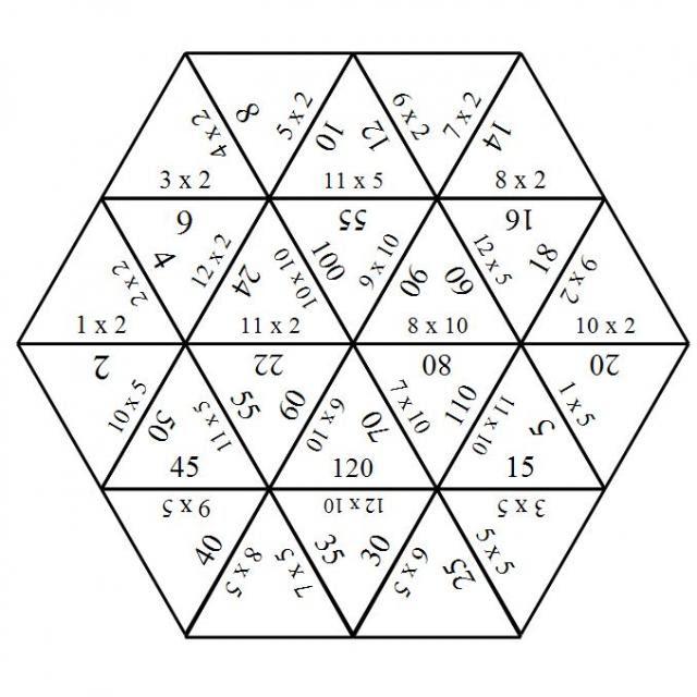 6 Multiplication Table Negative Numbers Multiplication Numbers