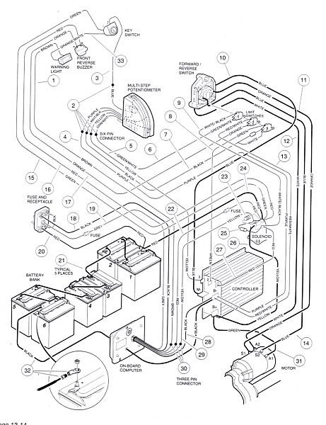 DIAGRAM 1996 48 Volt Club Car Wiring Diagram FULL ...