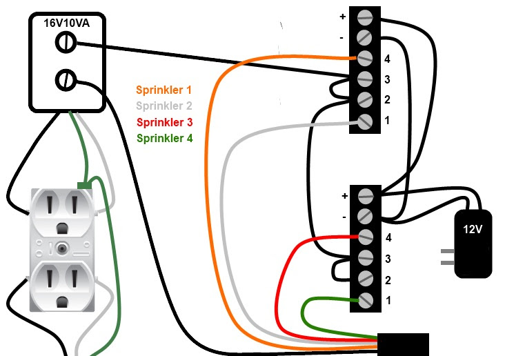 Sprinkler Fuse Box Wire - Wiring Database Rotation object-depart -  object-depart.ciaodiscotecaitaliana.it   Sprinkler Fuse Box Wire      object-depart.ciaodiscotecaitaliana.it