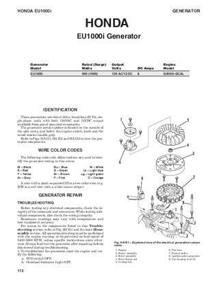 Honda+EU1000I+service+manual by EACF - Issuu